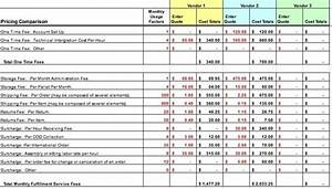 side by side comparison template excel - fulfillment guidelines for outsourcing practical ecommerce
