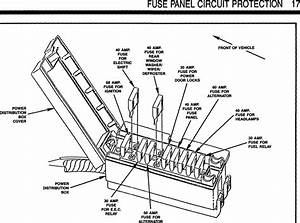 Fuse Box Diagram 1989 Ford Bronco