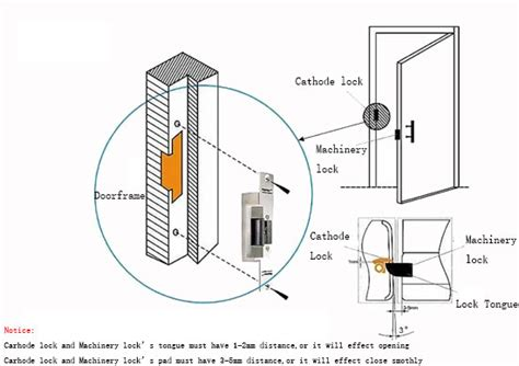 Electric Strike Lock For Access Control Systems Fcard