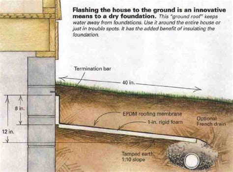 17 best images about drain system for house on