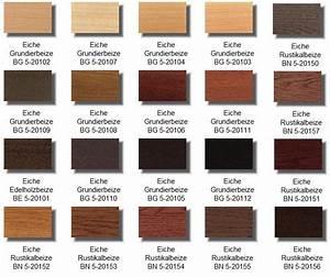 Holz Beizen Farben : eiche rustikal holzbeize bei ~ Indierocktalk.com Haus und Dekorationen