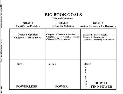 aa 4th step worksheet free worksheets library