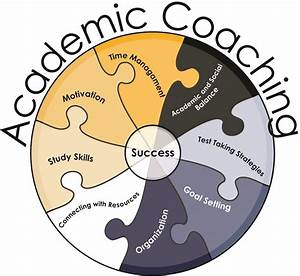 Academic Coaching | Center for Academic Success | Georgia ...