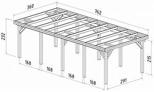 Schleppdach Selber Bauen : carport selber bauen anleitung bauplan co ~ Michelbontemps.com Haus und Dekorationen