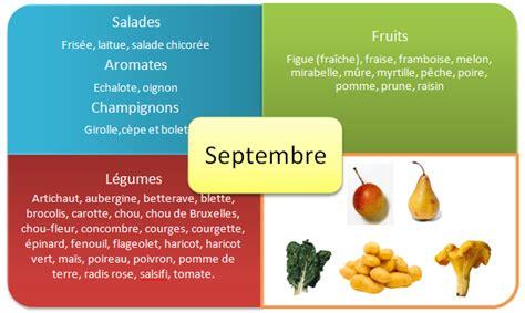 cuisine de saison septembre septembre fruits et légumes de saison ecole des consommateurs à armentières