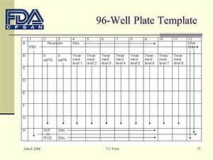 96 well plate template 28 images 74 96 well plate With 96 well plate template word