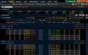 Implied Volatility Chart Decode The Greeks Ancient Alphabet Helps You Trade O