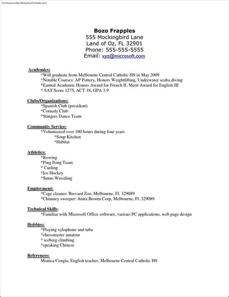 libreoffice resume template  samples examples