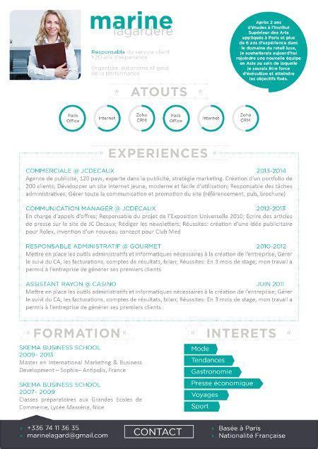 Les Modeles Des Cv by Top 10 Des Cv Les Plus Modernes Et Efficaces Cv