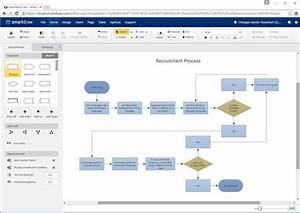 Flowcharts For Mac  The Best Software