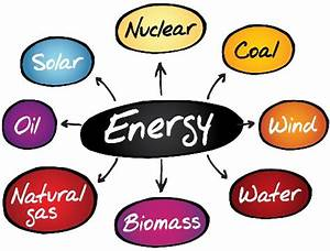 different types of energy - Khafre