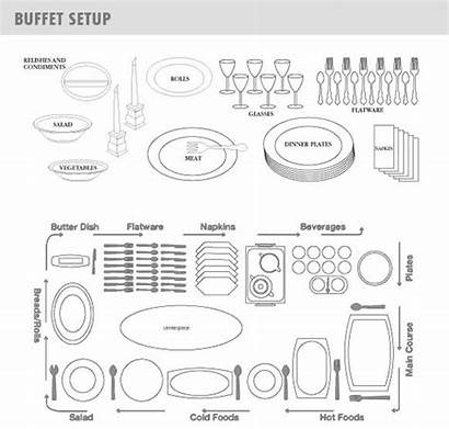 Table Buffet Setup Example Dining Etiquette Setting