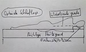 Matratze Für Seitenschläfer : bodyguard anti kartell matratze testsieger bei der stiftung warentest und beste testnote ~ Whattoseeinmadrid.com Haus und Dekorationen
