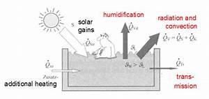 Verdunstung Wasser Berechnen Formel : projekt pantherm institut f r angewandte geologie iag ~ Themetempest.com Abrechnung