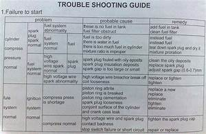 Manuals  Fluid Power Troubleshooting Guides Manual Guide