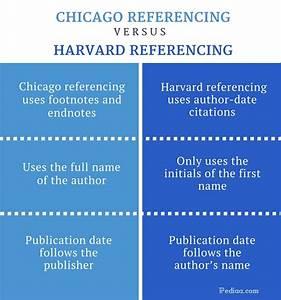 100  Original Papers  U0026 Harvard Style Citation Two Authors