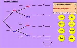 18  Tree Diagram Templates  U2013 Sample  Example  Format