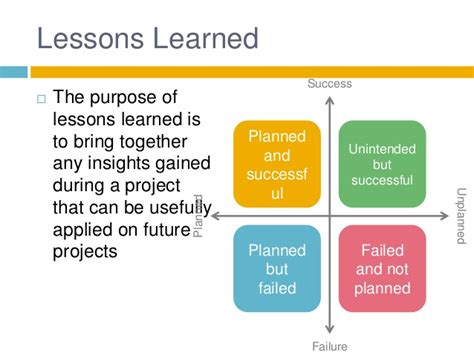 lessons learned project management introduction to project management workshop
