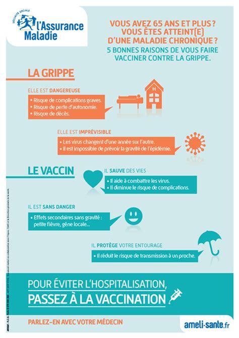 Vaccin Contre La Grippe  Fautil Se Faire Vacciner