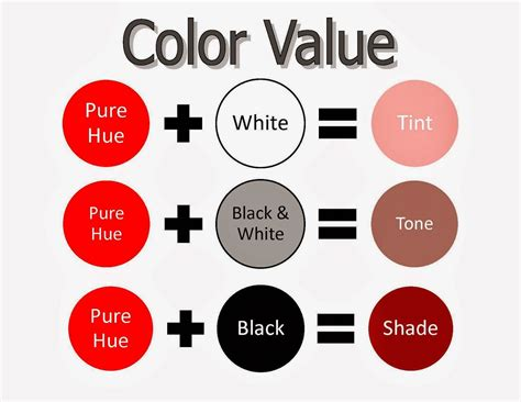 tint colors color theory 2 color mixing