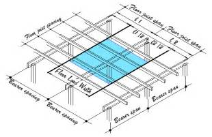 ceiling joist spacing images