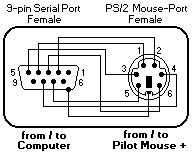 Wiring Diagram For Computer Mouse by Serial Port Ps 2 Mouse Port Adapter For Logitech