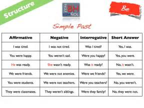 worksheet verbs 3 grammar my lessons