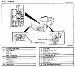 2004 Mazda Rx 8 Fuse Box Diagram