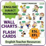question words in wall charts flash cards