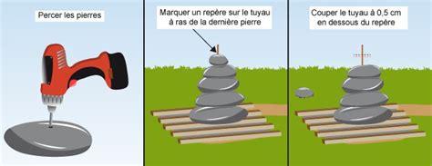 faire une fontaine cuisine comment fabriquer une fontaine de jardin