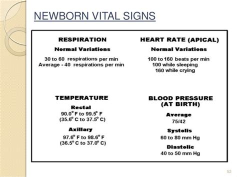 newborn vitals google search nurse organization