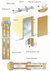 Installer Une Porte Coulissante : impressionnant installation d une porte coulissante 6 ~ Dailycaller-alerts.com Idées de Décoration