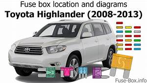 Fuse Box Location And Diagrams  Toyota Highlander  2008-2013