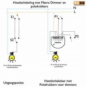 Domotica Hotelschakelaar Met Pelsdrukkers En Fibaro Dimmer