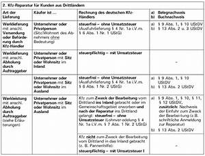 1 Und 1 Rechnung : checkliste im und export kfz handel in drittl nder ~ Themetempest.com Abrechnung