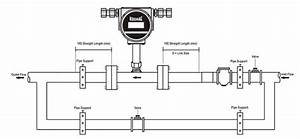 Krohne Flow Meter Wiring Diagram
