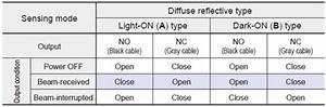 Compact Multi O Circuit