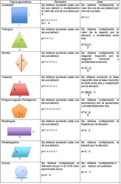 areas y perimetros de figuras geometricas 3 3 per 237 by m 225 s de 25 ideas incre 237 bles