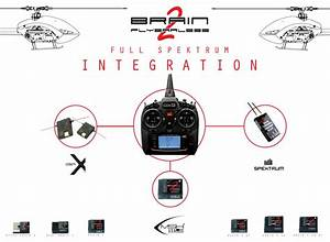 Spektrum And Brain2  A New Era Of Integration  Telemetry