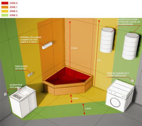 normes electriques salle de bain quel luminaire pour salle de bain choisir