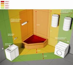 eclairage salle de bain norme chaioscom With eclairage salle de bain norme