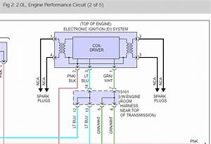 Bestseller  Electric Diagram Of Engine Performance For