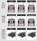How Much Is A Wheel Alignment >> Wheel How Much Wheel Alignment Cost