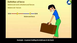 Definition Of Force