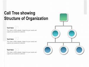 Call Tree Showing Structure Of Organization Templates