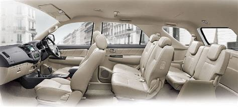 toyota fortuner review  car reviews