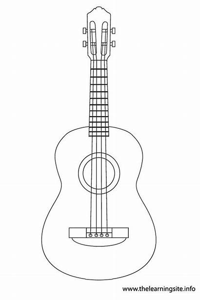 Ukulele Coloring Pages Instruments Drawing Sketch Easy