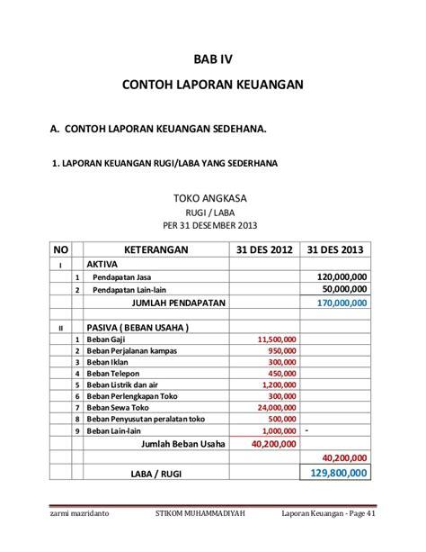 contoh laporan keuangan perusahaan laporan keuangan lengkap