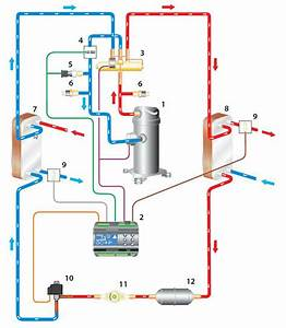 Heat Pumps For Air Conditioning
