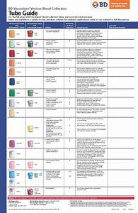Blood Test Tube Color Chart Bd Vacutainer Venous Blood Collection Tube Guide Wall Chart